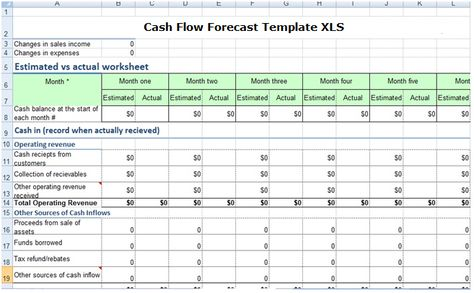 Cash Flow Forecast Template XLS 2017 u2013 Excel XLS Templates - cash flow statement template