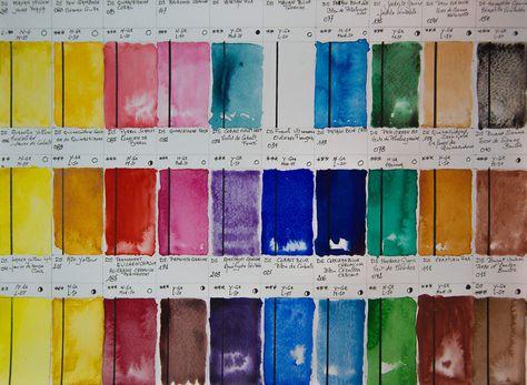 Les couleur de Daniel Smith que j'utilise actuellement. Indications de transparence, grain et pigment utilisé.