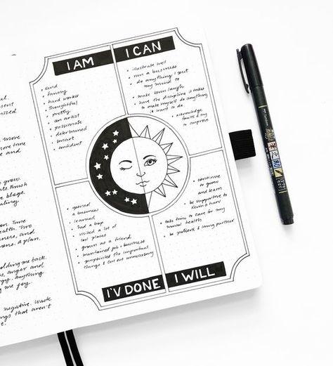 Bullet Journaling Class! — The Asia Kay