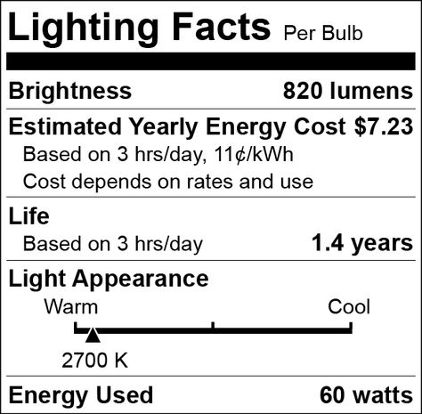 How To Read The Lighting Facts Label At