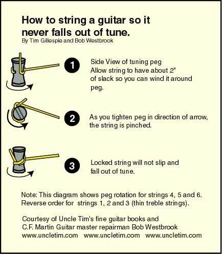 How To Restring Your Guitar I M Scared To Try This But Maybe It Works How To Restring Your Guitar I M Scared T Playing Guitar Guitar Lessons Learn Guitar