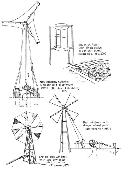 Chinese Chain Windmill This Design Wont Work For A Well But The