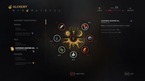 Witcher 3—UI & Gwint Redesigned