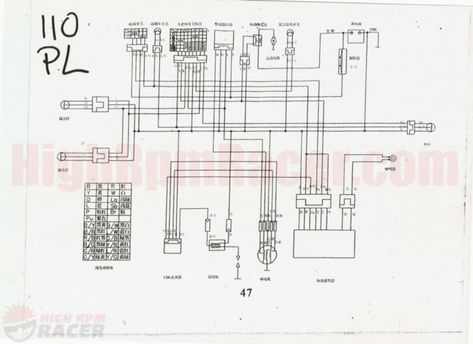Kazuma 110cc Quad Wiring Diagram And 110Cc Chinese Atv ... on yamaha qt50 carburetor diagram, kazuma 250cc atv wiring diagram, kazuma 50cc carburetor diagram, kazuma go kart wiring diagram,