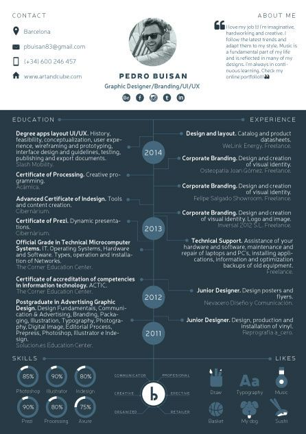 This is a slick resume design that has a great center timeline - timeline resume