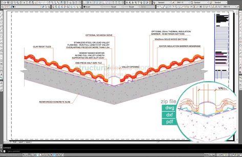 Reinforced Concrete Pitched Roof Bundled Construction Details In 2020 Concrete Roof Pitched Roof Reinforced Concrete