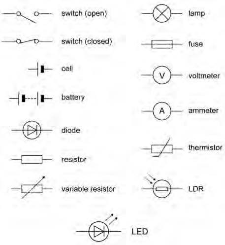tangent galvanometer circuit diagram - Google Search | physics ...