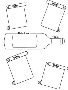 Message In A Bottle Graphic Organizer Instructions Graphic Organizers Main Idea Graphic Organizer Message In A Bottle
