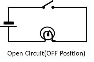 Electric Current And Its Effects School Help By Gunjan School Help Electricity Current Electric