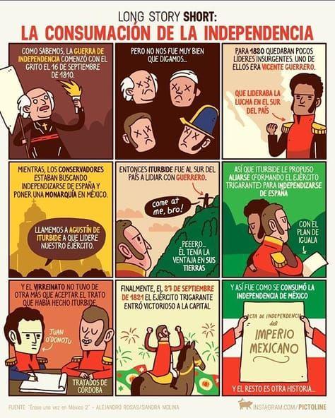 Long Story Short Siempre Nos Acordamos Del Inicio De La Independencia De Mexic Ensenanza De La Historia Personajes De La Independencia Actividades De Historia