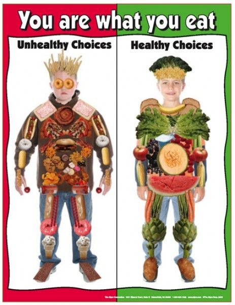 Print out this poster as a guide for your children. Clearly shows what are healthy and unhealthy food options
