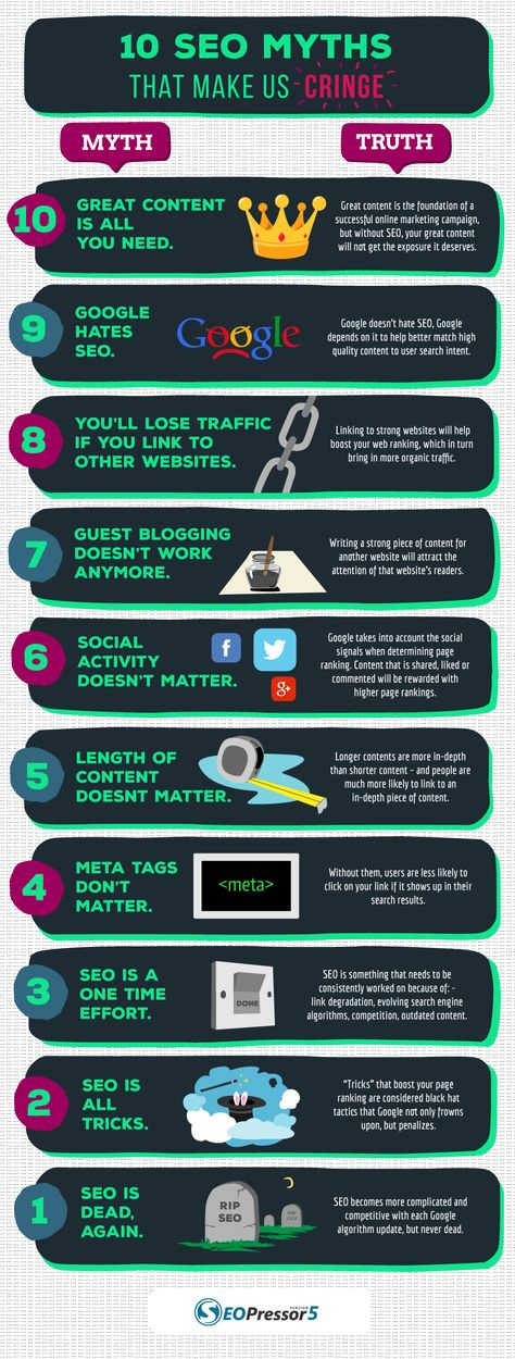 10 Common SEO Myths That Make Us Cringe [Infographic] «  SEOPressor – WordPress SEO Plugin