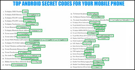 Full list of Top 20 Android Hidden Codes (2019 updated)