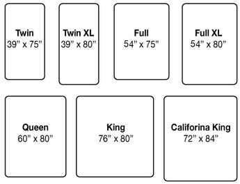 Back To Basics Quilt Sizes King Size Bed Dimensions Mattress Size Chart Bed Measurements
