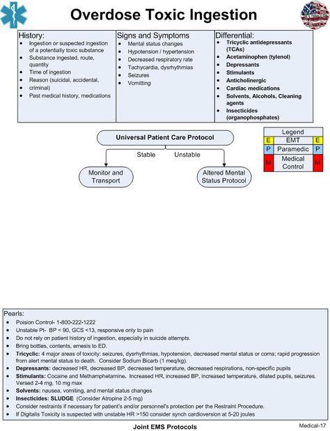 Overdose Toxic Ingestion   Joint EMS Protocols