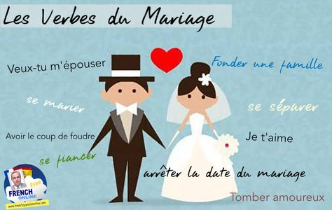 Verbs, Expressions about marriage and divorce in French: http://www.frenchspanishonline.com/beginnersfrench/school/family/frenchlove.html