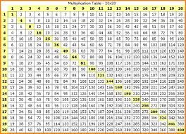 Image Result For Multiplication Chart Multiplication Table Multiplication Table Printable Multiplication Chart
