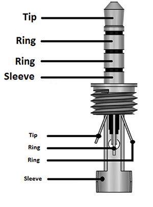 Trrs Audio Jack Pinout Electronicsaudio Diy Electronics Electronics Basics Electronics Projects Diy