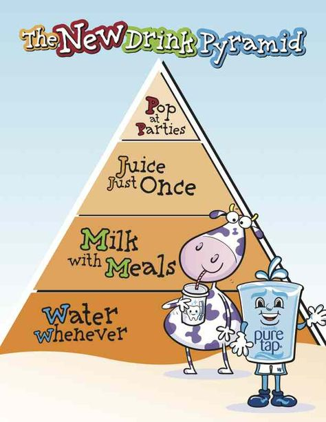 Did you know February is National Children's Dental Health Month? Here's a great visual for the kiddos to illustrate what to drink!