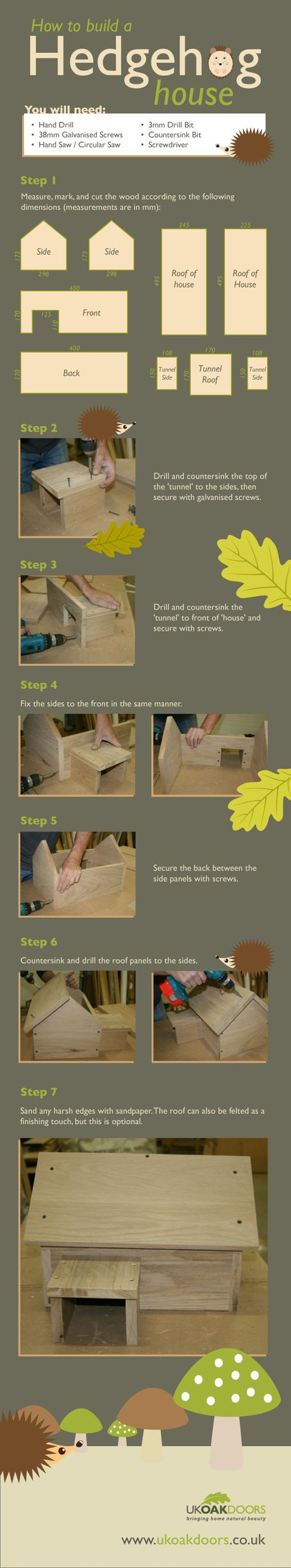 A DIY guide to building a hedgehog house in seven easy steps - with photos #hedgehogs #wildlife #DIY #infographics