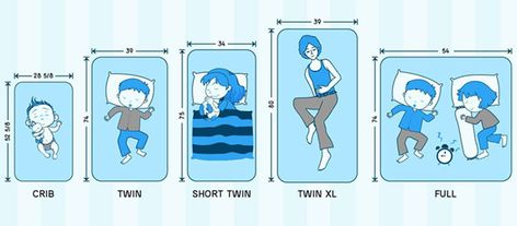 Twin Vs Twin Xl Mattress And Bed Size And Things To Consider Twin Xl Mattress Twin Xl Bedding Twin Xl