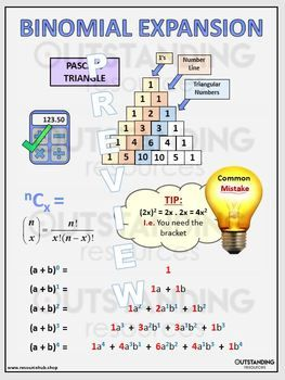 Posters Binomial Expansion Classroom Display In 2020 With