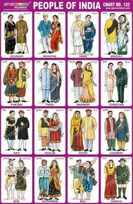 different dresses of indian states chart