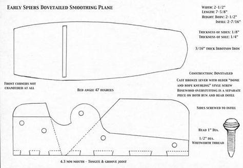 Making A Router Plane Wooden Hand Plane Plans Building Pdf Plans