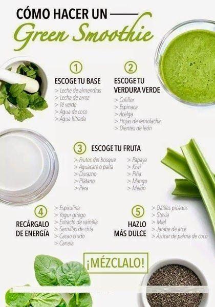 receta jugos verdes para bajar de peso