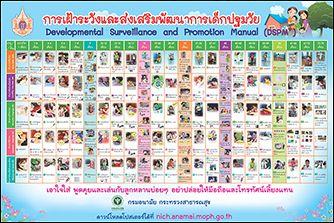 ประชาส มพ นธ ค ม อเฝ าระว งและส งเสร มพ ฒนาการเด กปฐมว ย Developmental Surveillance And Promotion Manual Dspm
