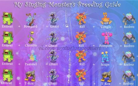 singing monsters chart