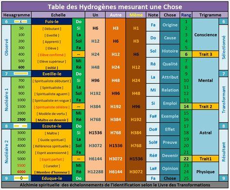 table_chose_a2.jpg