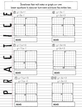 Graphing Systems Of Linear Equations Math Notes Algebra Linear