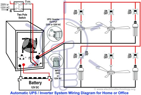 Automatic Ups Inverter Wiring Connection Diagram To The Home Home Electrical Wiring Electrical Wiring Ups System