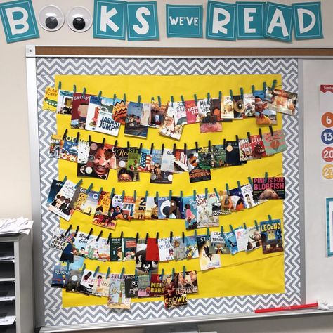 This has given me so much joy this year! When I originally saw @teaching3rdwithmrg's post of his #classroombookaday display, I knew that…