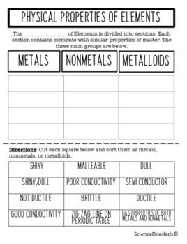 Physical Properties Of Elements Metals Nonmetals And Metalloids Bundle Chemistry Worksheets Physics Physical Properties
