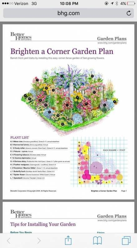 Abstract Modern Style Of Garden Design In 2020 Flower Garden Plans Corner Garden Garden Planning