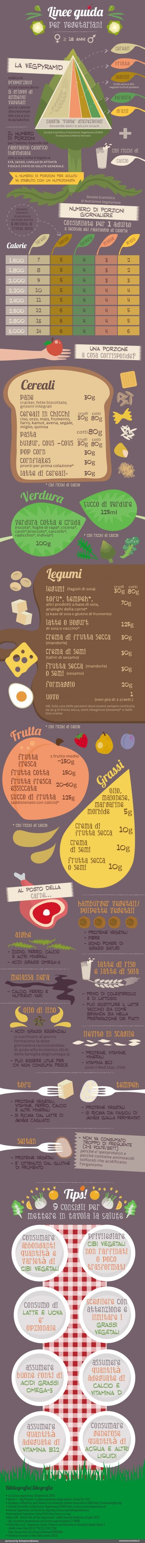 Le linee guida per una corretta alimentazione vegetariana-- infographics designed for esseredonnaonline.it- illustrated by Alice Kle Borghi, kleland.com
