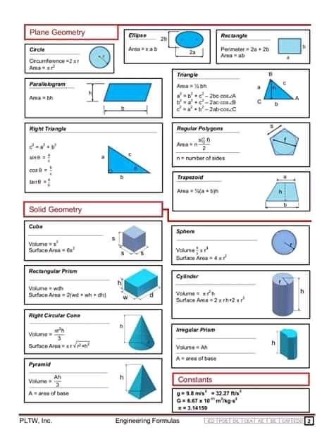 Use This Worksheet To Help Your Students Recognize Different Plane Figures Sort And Graph Their Findings Plane Figures Graphing Shape Sort