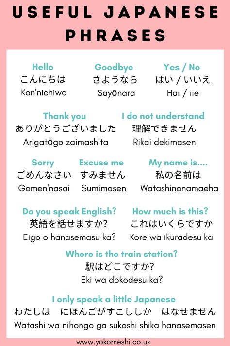 Learn these basic Japanese phrases ahead of your travel to Japan.  Basic Japanese languages to help you communicate on your Japan trip - includes a downloadable cheat sheet for learning Japanese