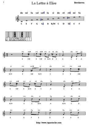 Partition Piano Avec Note Ecrite Partition Piano Facile Partition Piano Debutant Chansons Piano