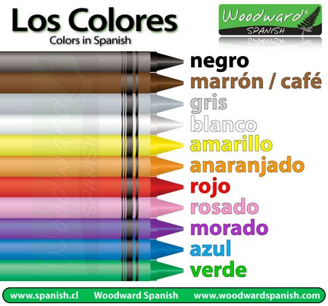 This is our new image about the main Colors in Spanish. The main colors in Spanish are: negro – black marrón / café – brown gris – gray / grey blanco – white amarillo &#8211…