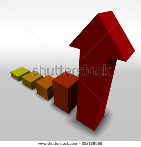Growth bar chart with arrow A bar chart reveals aggressive growth - what is a bar chart