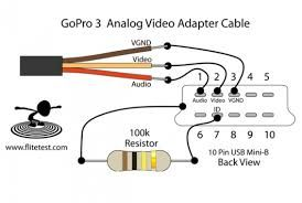 Resultado De Imagen De Usb A Pin Out Video Cable Gopro Diy Electronics Projects Diy