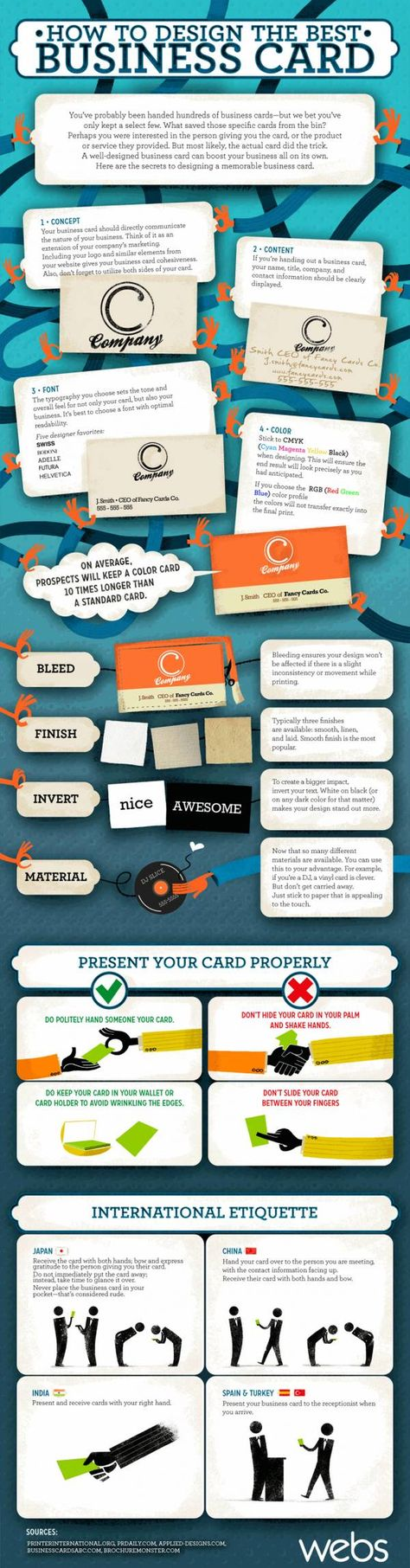 Neat info on presenting business cards in other countries and cultures... needs more examples, but an interesting thing to think about