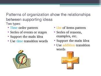 Understanding Patterns Of Organization Addition Transition Words