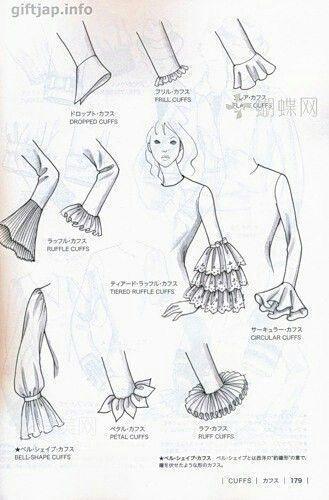Mode-Infografik: Sleek-Sleevezz   - Barbiekleider Nähen - #Barbiekleider #ModeI... -  pattern fashion - #Barbiekleider #fashion #ModeI #ModeInfografik #Nähen #pattern #patternfashion #SleekSleevezz