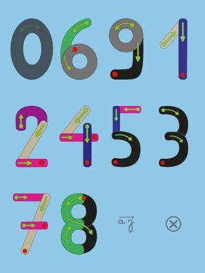 La Formation Des Chiffres Selon Les Formes De Bases Apprendre A Ecrire Les Chiffres Mathematiques Amusantes Et Apprendre Les Chiffres