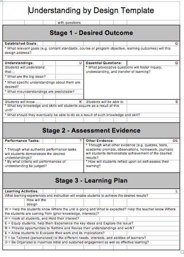 78 Best Understandingdesign Images On Pinterest Essential Pertaining To Understanding By Design Les Udl Lesson Plans Lesson Plan Templates Unit Plan Template
