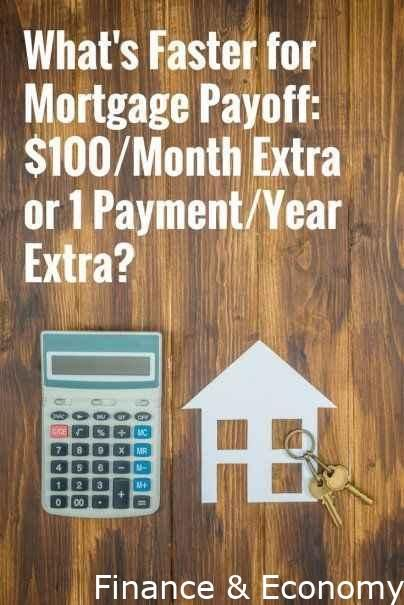 Need To Payoff Your Mortgage Faster We Ve Got The Tips On Whether